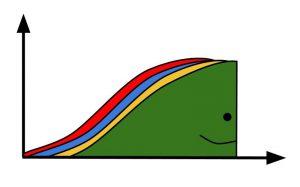 exemplo de CFD: baleia