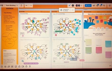 Foto do board elaborado na ferramenta Miro, contendo o Personal Map, Ponte para o sucesso e Definição do Propósito