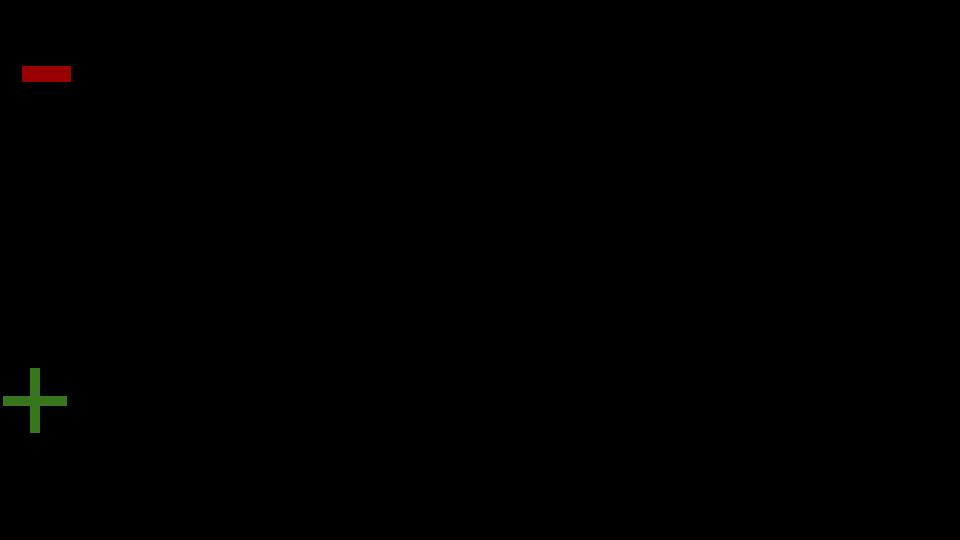 Uma seta na vertical. Na ponta superior um sinal de subtração vermelho, no corpo da seta a palavra conhecimento e na ponta inferior um sinal de soma verde. Está ligada à ponta inferior da letra i a palavra Design e abaixo dela Tipo I (Especialista). Em seguida a letra T. Na barra superior da letra T estão conectadas as áreas de conhecimento: Experiência do Cliente, Negócios, Construção. Na ponta inferior do T está a área de Design. Abaixo do T estão escritas as palavras: Tipo T (Especialista-generalista). Por fim, a letra M. Nas bordas superiores da letra M estão as áreas: Construção e Qualidade. Na parte inferior do M, indicando especialidade em diversas áreas estão: Negócios, Design e Experiência do Cliente. A descrição Tipo M (Especialista em várias áreas).