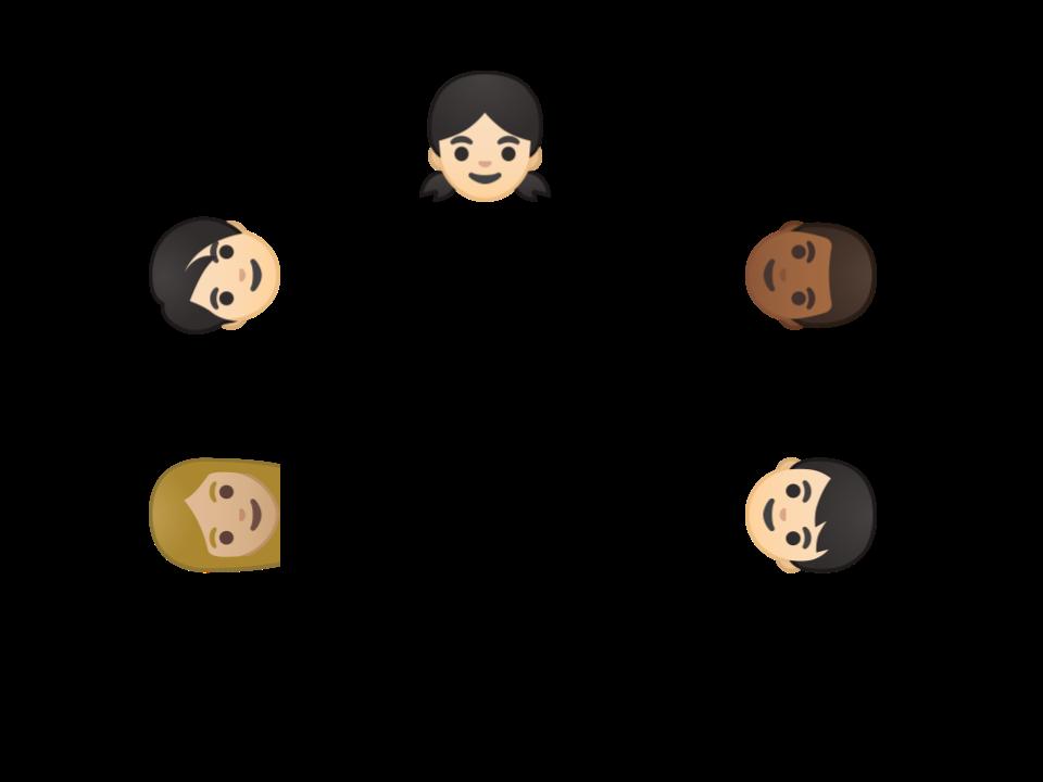 5 pessoas na imagem. Uma é a facilitadora. As demais são: Mary, John, Greg e Tom. Na frente de cada pessoa há 2 folhas. Cada uma com o nome da pessoa.